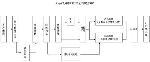电路 电路图 电子 原理图 490_204